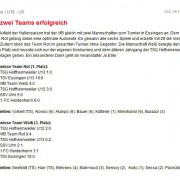 VfB Stuttgart vom 16.10.2011